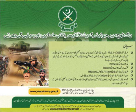 Pakistan Military Police Jobs