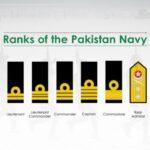 Pakistan Navy Ranks and Salary - Pak Navy Ranks