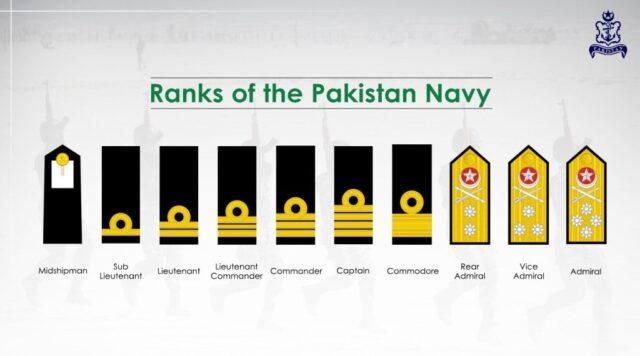 Pakistan Navy Ranks