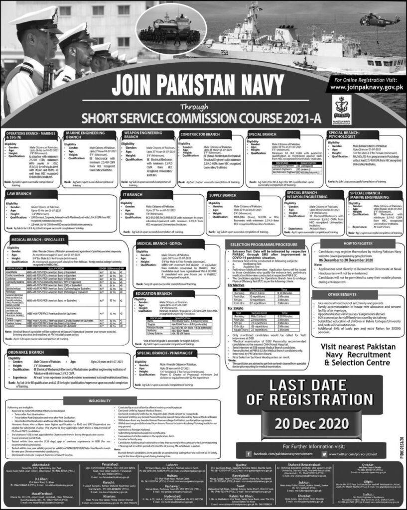 Pakistan Navy Short Service Commission SSC 2021 A
